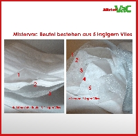 30x Staubsaugerbeutel geeignet für FIF BS1400...1402, KS 1202, KS1204 Detailbild 2