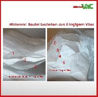 30x Staubsaugerbeutel geeignet für AFK BS: 1500, 1600, 1800W, 2000W.1 Detailbild 2